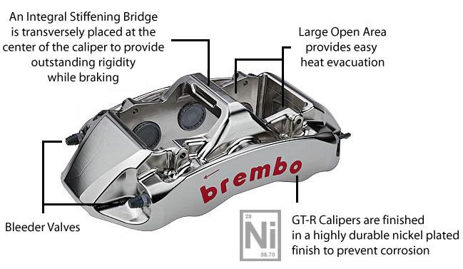 Brembo GT-R Caliper