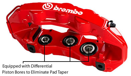 Brembo Red Caliper